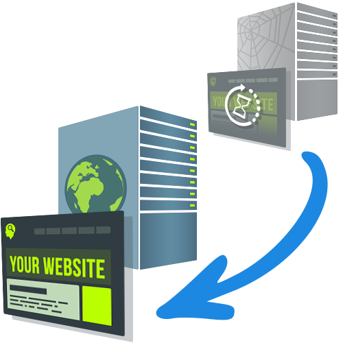 Website Transfers for Brochure or Ecommerce websites from Stirling IT